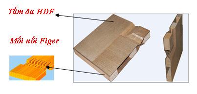 Cấu tạo mối nối cửa gỗ HDF
