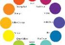 Ý nghĩa và cách sử dụng mầu sắc