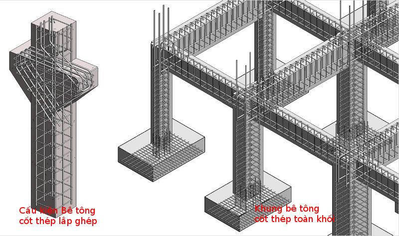 Cấu tạo bê tông cốt thép toàn khối  và bê tông cốt thép lắp ghép