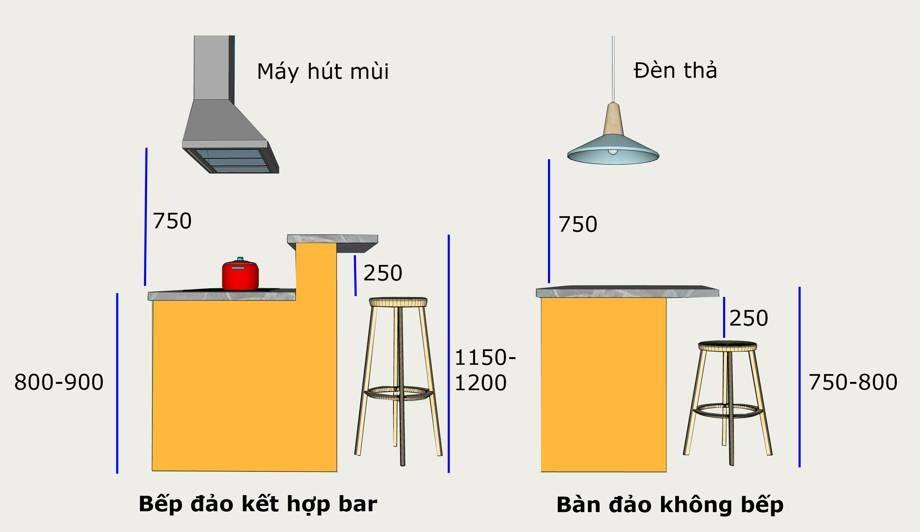 phòng bếp bao nhiêu m2 là hợp lý 2
